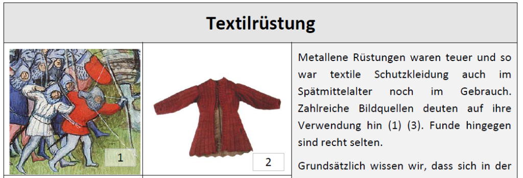 textilruestung